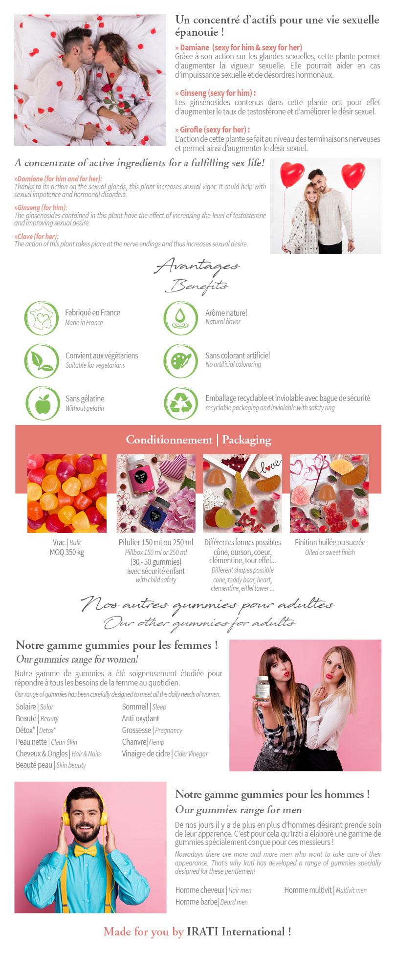 Gummies IRATI INTERNATIONAL